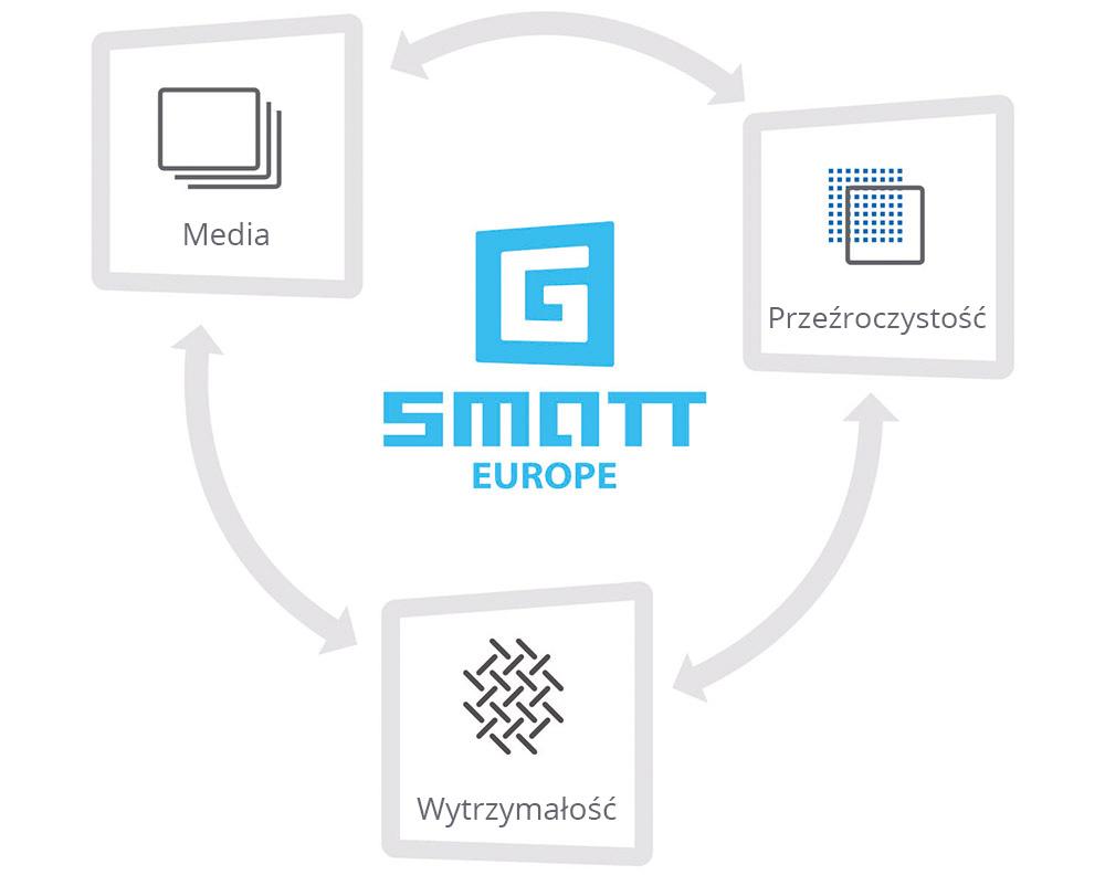 G-SMATT Media Glass